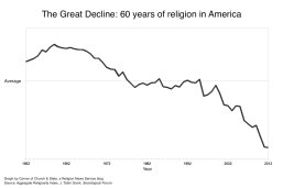 The Great Decline in Church attendance